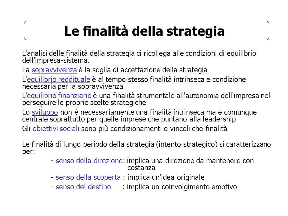 Le finalità della strategia L'analisi delle finalità della strategia ci ricollega alle condizioni di equilibrio dell'impresa-sistema. La sopravvivenza