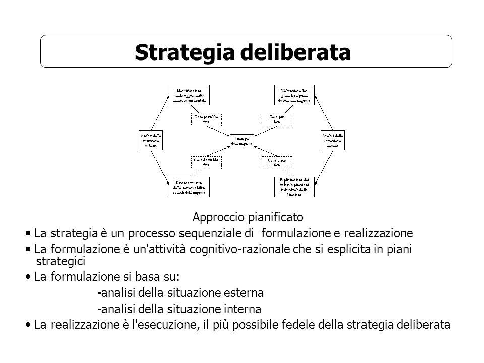Strategia emergente Approccio spontaneo-imprenditoriale La strategia è frutto di un processo di apprendimento dove la formulazione e la realizzazione sono strettamente integrate Le azioni chiave legate alla formulazione della strategia sono relative a: - raccolta ed elaborazione di informazioni sull ambiente - sviluppo e verifica di idee strategiche - analisi e miglioramento della gestione operativa L apprendimento dei processi operativi gioca un ruolo chiave e il management deve calarsi nella quotidianità
