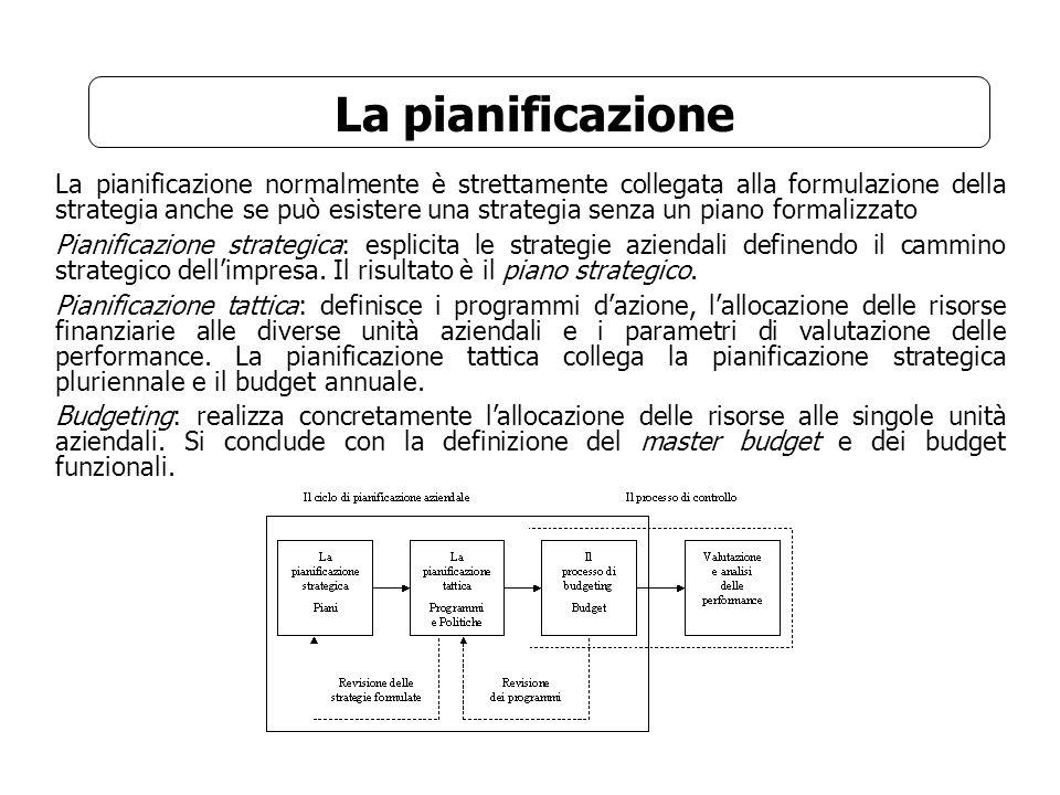 La pianificazione La pianificazione normalmente è strettamente collegata alla formulazione della strategia anche se può esistere una strategia senza u