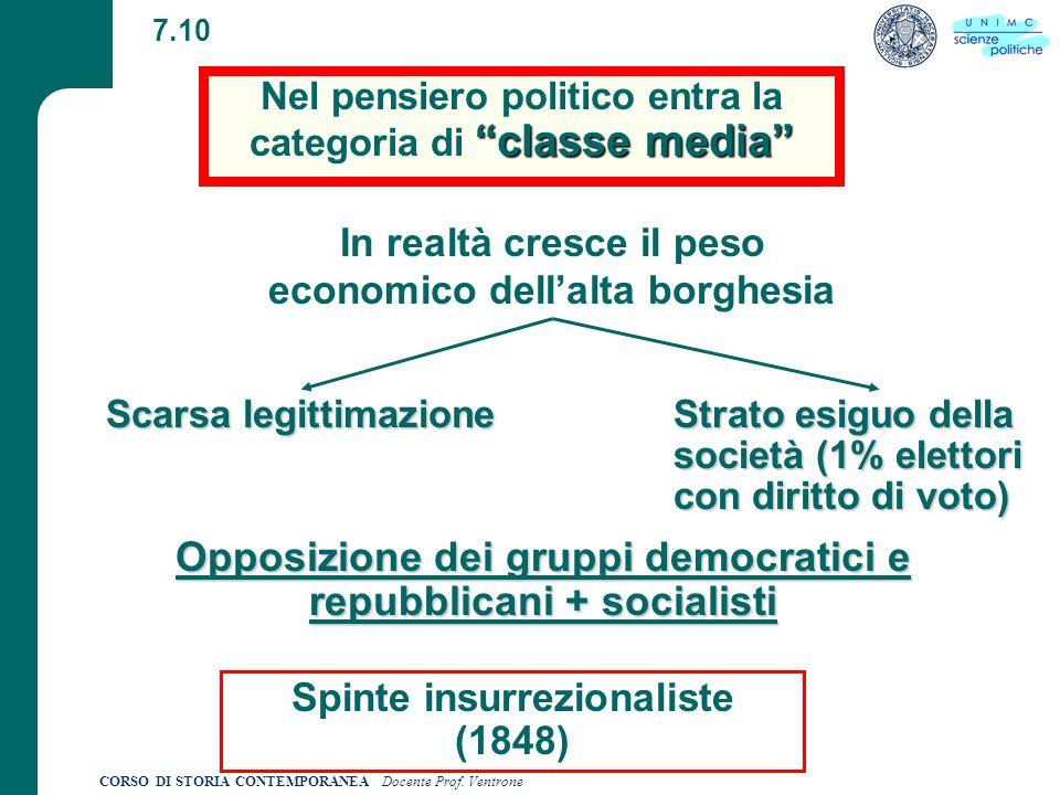CORSO DI STORIA CONTEMPORANEA Docente Prof. Ventrone 7.10 classe media Nel pensiero politico entra la categoria di classe media In realtà cresce il pe