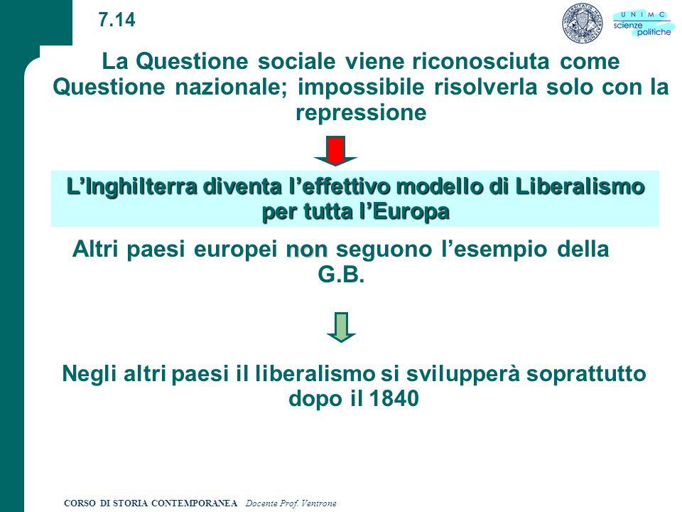 CORSO DI STORIA CONTEMPORANEA Docente Prof. Ventrone 7.14 La Questione sociale viene riconosciuta come Questione nazionale; impossibile risolverla sol