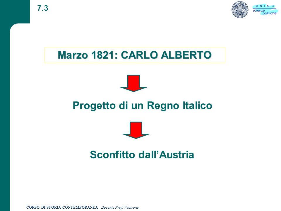 CORSO DI STORIA CONTEMPORANEA Docente Prof. Ventrone 7.3 Marzo 1821: CARLO ALBERTO Progetto di un Regno Italico Sconfitto dallAustria