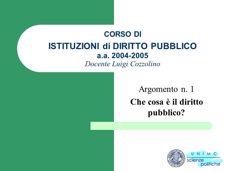 CORSO DI ISTITUZIONI di DIRITTO PUBBLICO a.a. 2004-2005 Docente Luigi Cozzolino Argomento n. 1 Che cosa è il diritto pubblico?