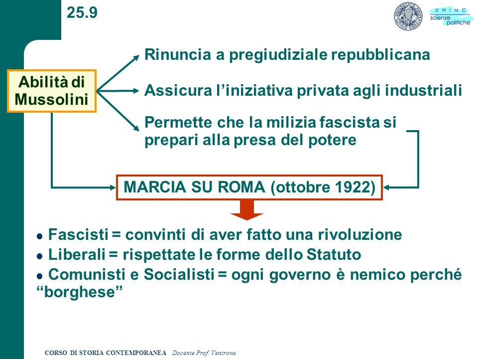 CORSO DI STORIA CONTEMPORANEA Docente Prof. Ventrone 25.9 Abilità di Mussolini Rinuncia a pregiudiziale repubblicana Assicura liniziativa privata agli