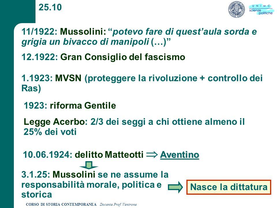 CORSO DI STORIA CONTEMPORANEA Docente Prof. Ventrone 25.10 11/1922: Mussolini: potevo fare di questaula sorda e grigia un bivacco di manipoli (…) 12.1