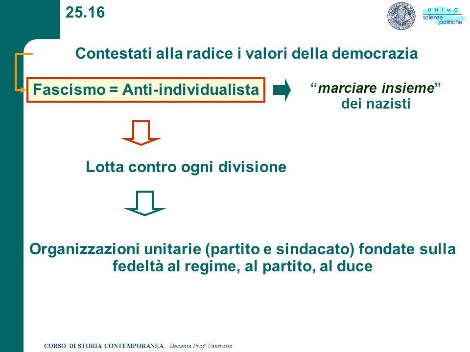 CORSO DI STORIA CONTEMPORANEA Docente Prof. Ventrone 25.16 Contestati alla radice i valori della democrazia Fascismo = Anti-individualista marciare in
