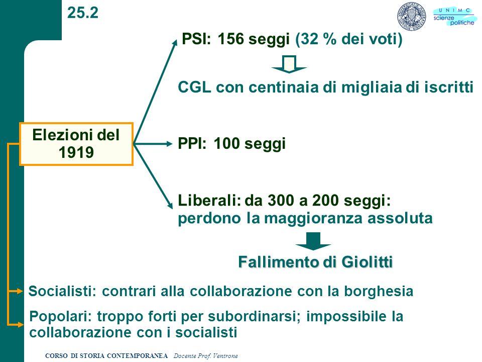 CORSO DI STORIA CONTEMPORANEA Docente Prof. Ventrone 25.2 Elezioni del 1919 PSI: 156 seggi (32 % dei voti) CGL con centinaia di migliaia di iscritti P