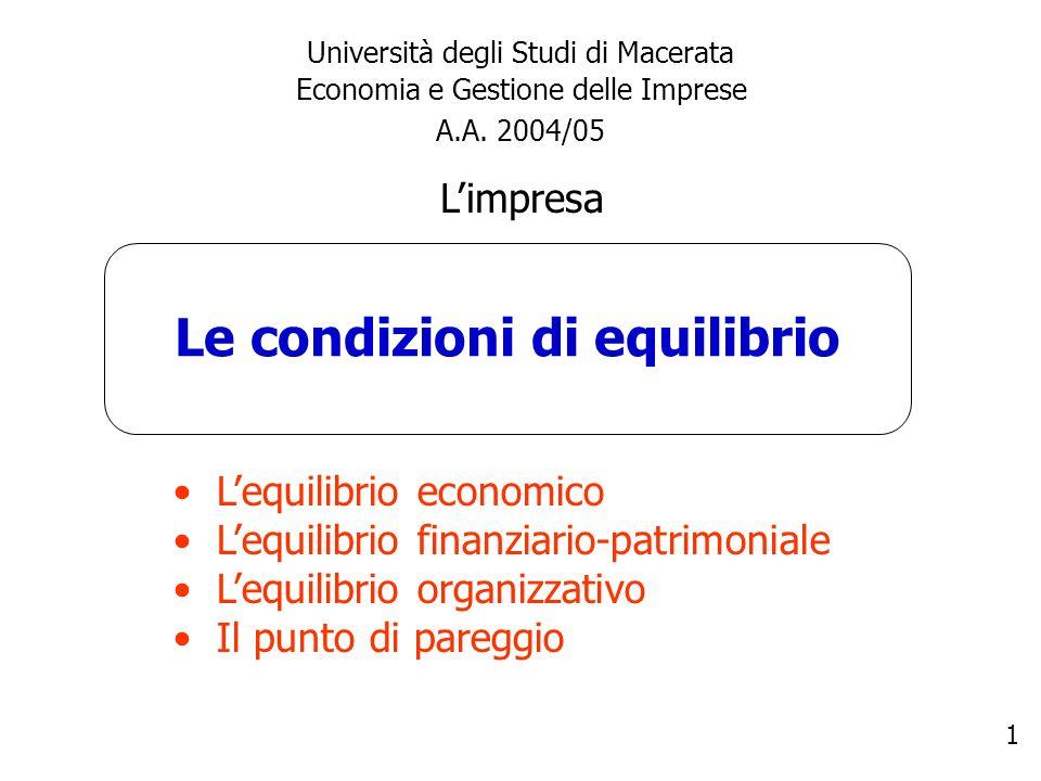 1 Le condizioni di equilibrio Università degli Studi di Macerata Economia e Gestione delle Imprese A.A. 2004/05 Limpresa Lequilibrio economico Lequili