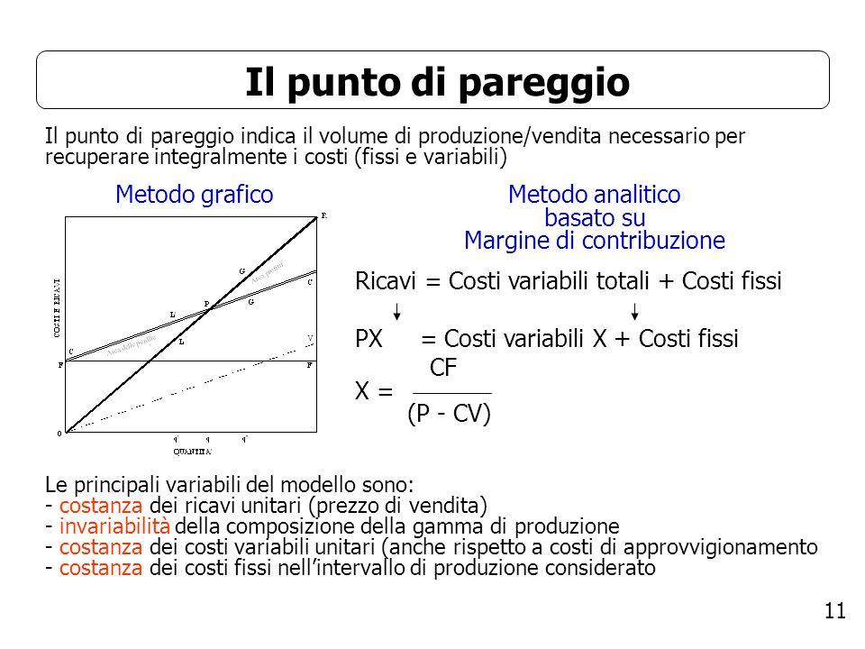 11 Il punto di pareggio Il punto di pareggio indica il volume di produzione/vendita necessario per recuperare integralmente i costi (fissi e variabili