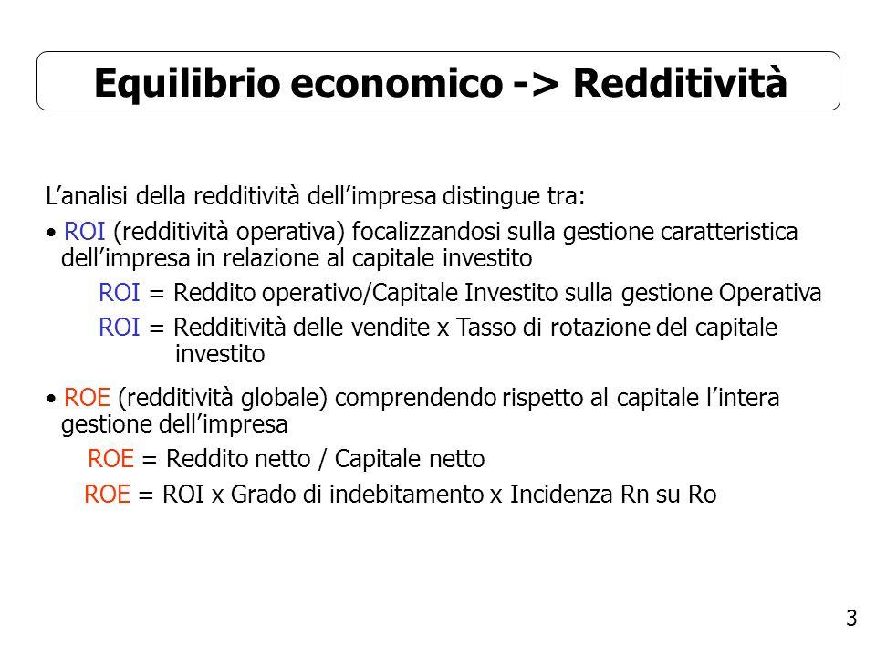 3 Equilibrio economico -> Redditività Lanalisi della redditività dellimpresa distingue tra: ROI (redditività operativa) focalizzandosi sulla gestione