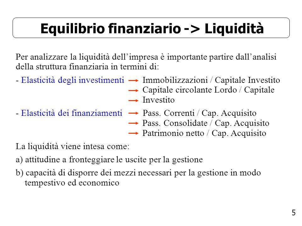 5 Equilibrio finanziario -> Liquidità Per analizzare la liquidità dellimpresa è importante partire dallanalisi della struttura finanziaria in termini