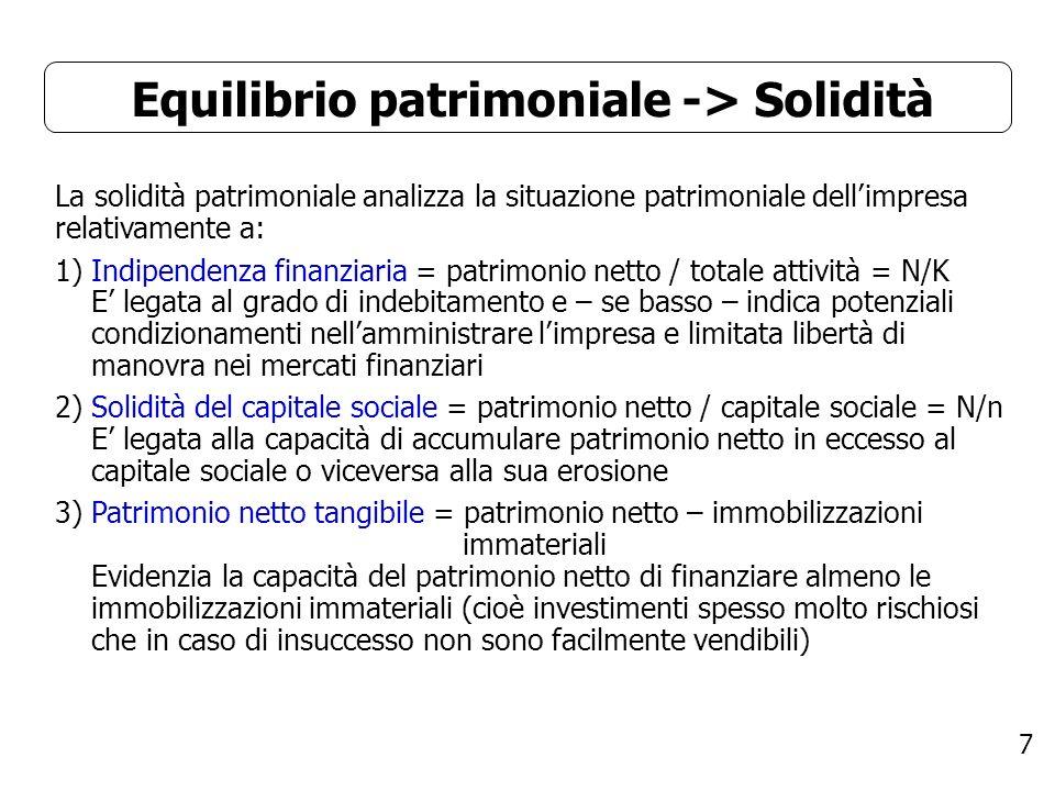 7 Equilibrio patrimoniale -> Solidità La solidità patrimoniale analizza la situazione patrimoniale dellimpresa relativamente a: 1) Indipendenza finanz