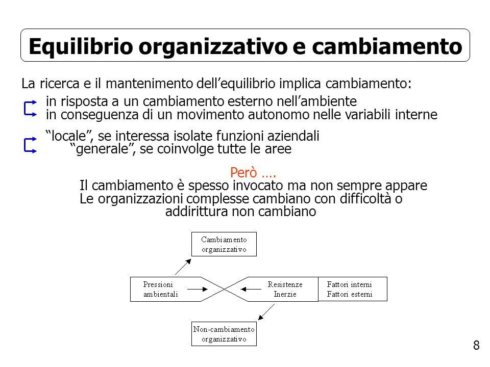 8 Equilibrio organizzativo e cambiamento La ricerca e il mantenimento dellequilibrio implica cambiamento: in risposta a un cambiamento esterno nellamb