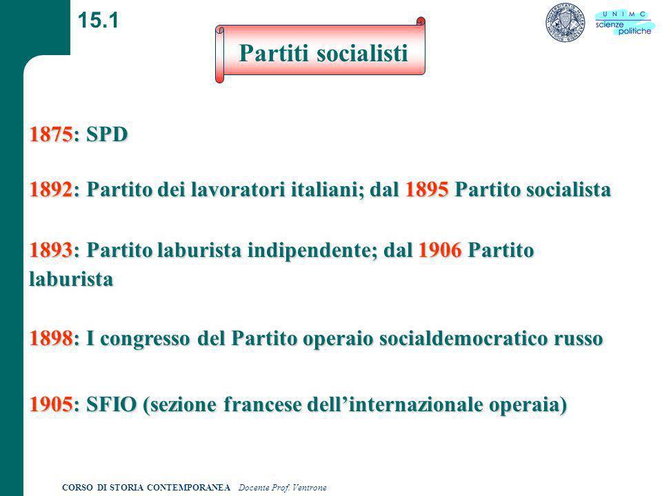 CORSO DI STORIA CONTEMPORANEA Docente Prof. Ventrone 15.1 Partiti socialisti 1875: SPD 1875: SPD 1905: SFIO (sezione francese dellinternazionale opera