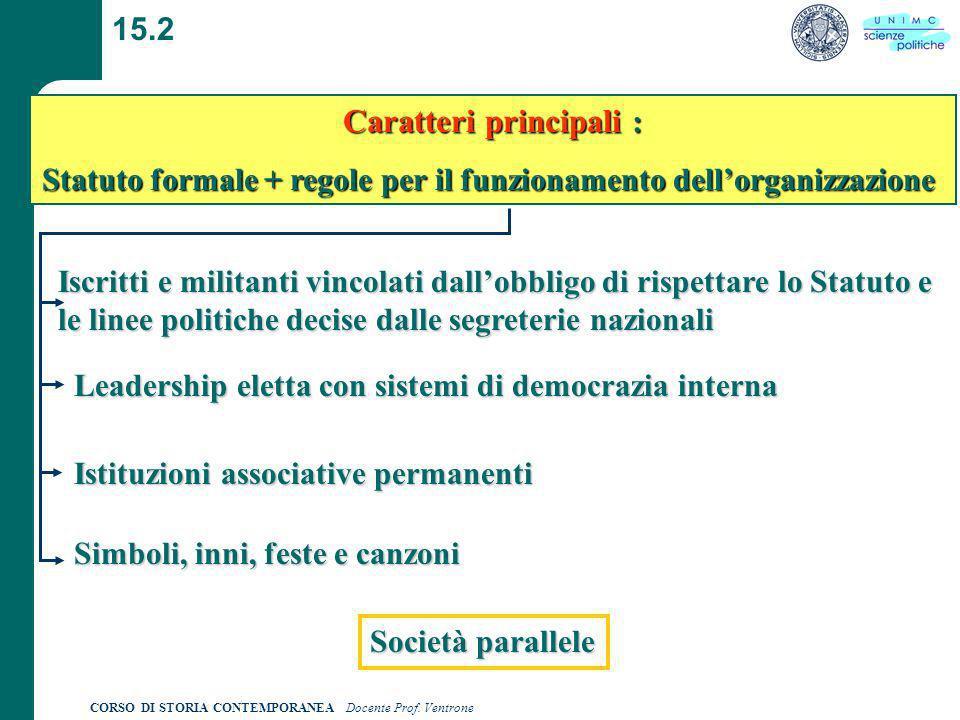 CORSO DI STORIA CONTEMPORANEA Docente Prof. Ventrone 15.2 Caratteri principali : Statuto formale + regole per il funzionamento dellorganizzazione Iscr