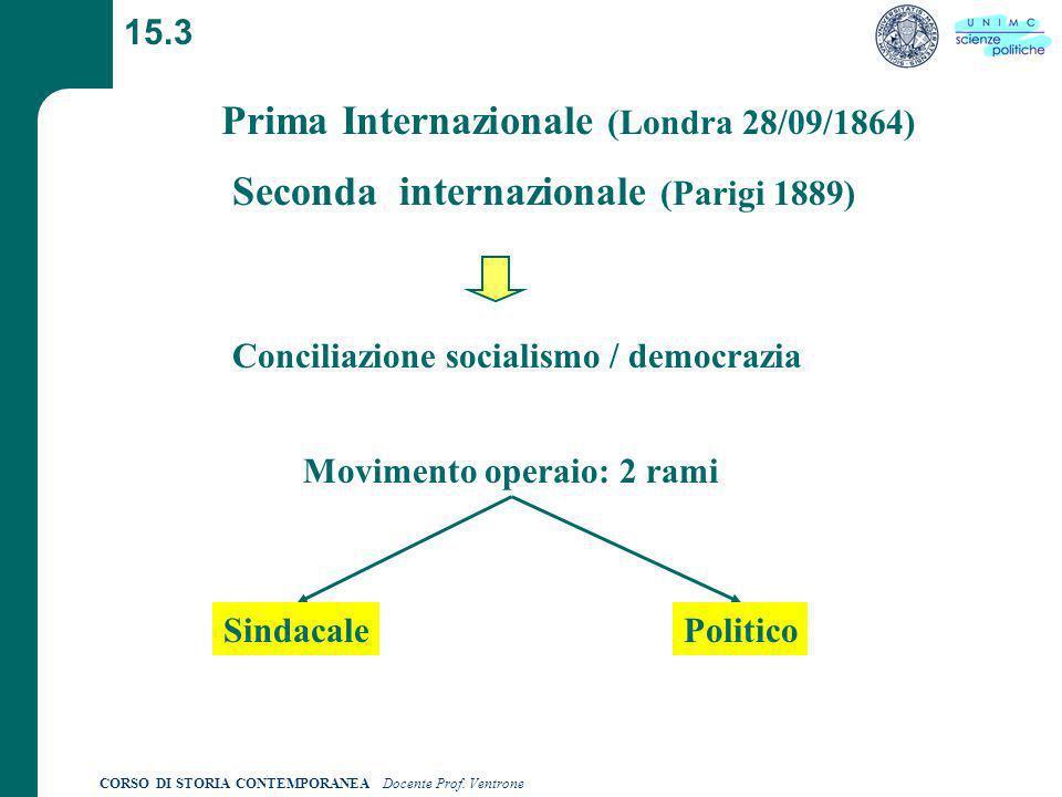 CORSO DI STORIA CONTEMPORANEA Docente Prof. Ventrone 15.3 Prima Internazionale (Londra 28/09/1864) Conciliazione socialismo / democrazia Seconda inter