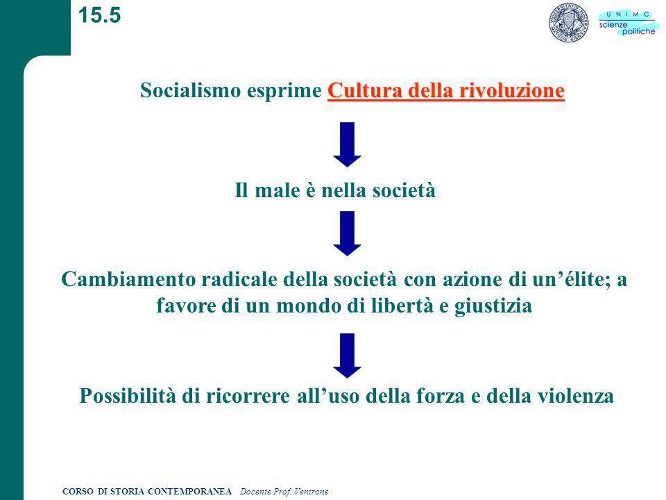 CORSO DI STORIA CONTEMPORANEA Docente Prof. Ventrone 15.5 Cultura della rivoluzione Socialismo esprime Cultura della rivoluzione Il male è nella socie