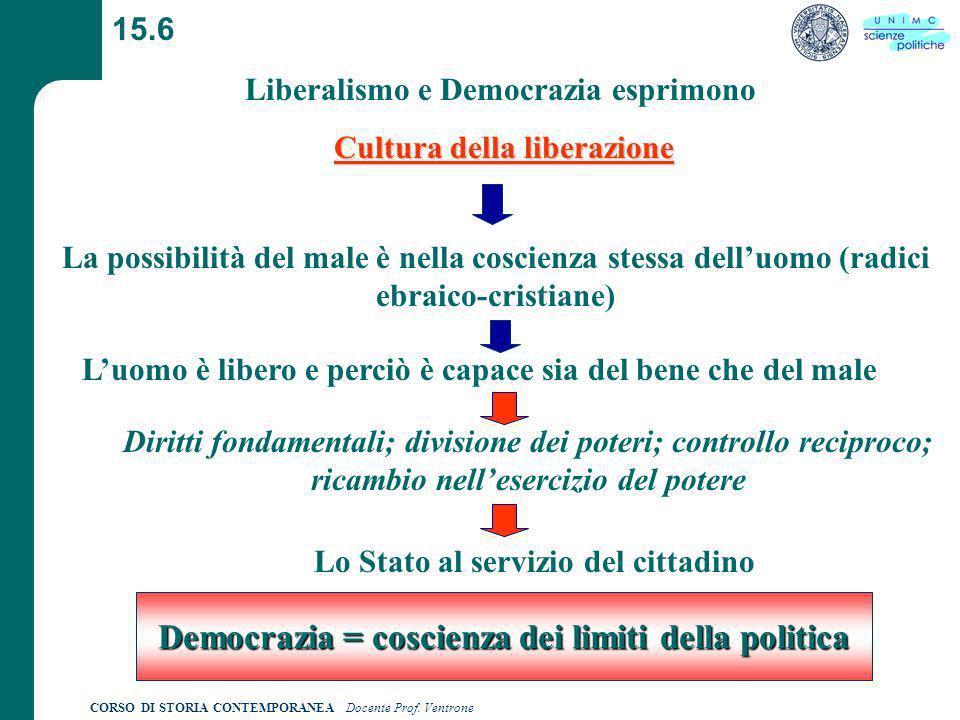 CORSO DI STORIA CONTEMPORANEA Docente Prof. Ventrone 15.6 Liberalismo e Democrazia esprimono Cultura della liberazione La possibilità del male è nella