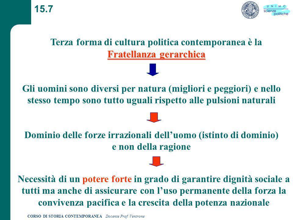 CORSO DI STORIA CONTEMPORANEA Docente Prof. Ventrone 15.7 Fratellanza gerarchica Terza forma di cultura politica contemporanea è la Fratellanza gerarc