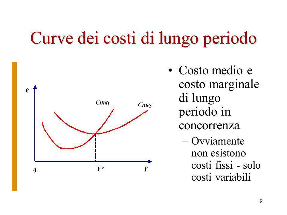 8 Il sentiero di espansione Quando limpresa aumenta le dimensioni passa dalla combinazione a quella a quella –Possiamo calcolare le quantità e i costi