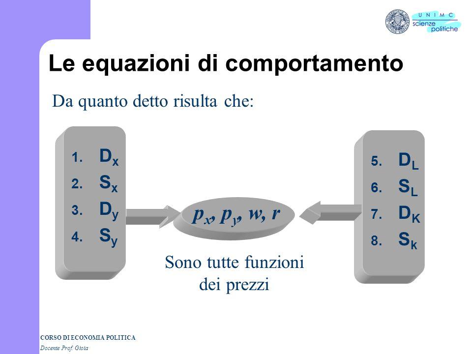 CORSO DI ECONOMIA POLITICA Docente Prof. Gioia Beni e servizi Due beni (bene X e bene Y) Due servizi dei fattori (lavoro L e macchine K) Bene X – Doma