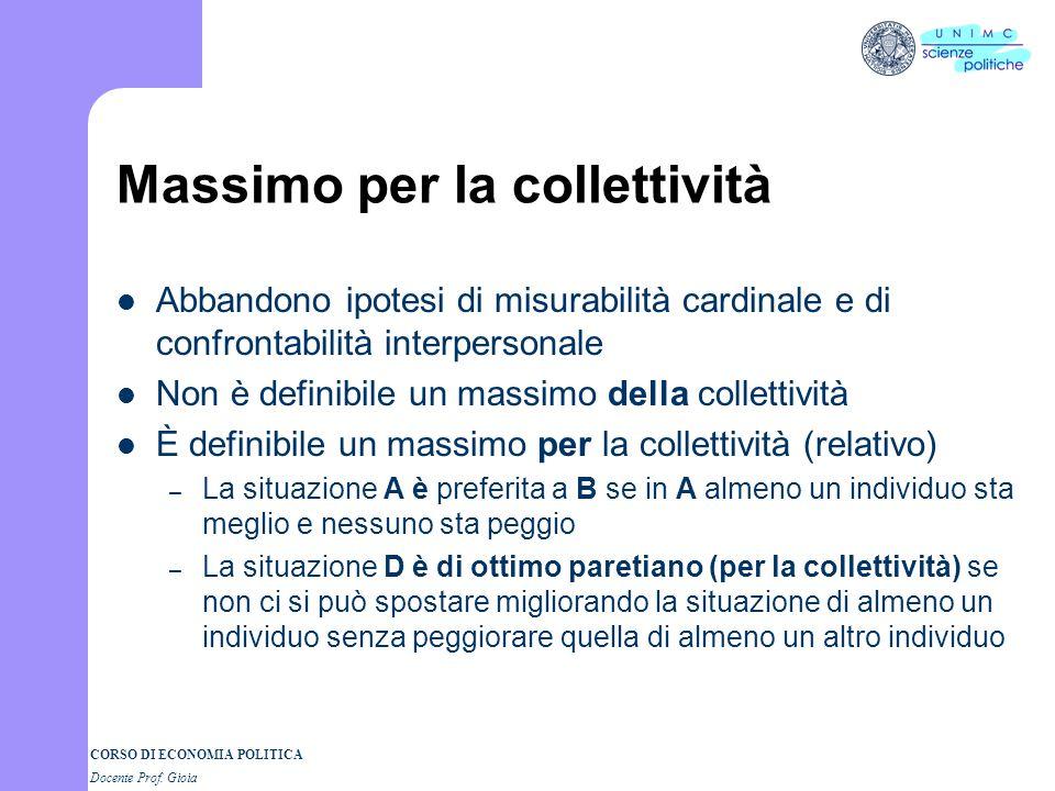 CORSO DI ECONOMIA POLITICA Docente Prof. Gioia Vilfredo Pareto Italiano (1848-1923) Ingegnere – succede a Walras a Losanna Corso di economia politica