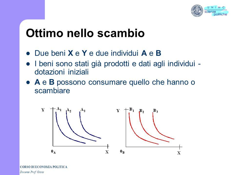CORSO DI ECONOMIA POLITICA Docente Prof. Gioia Massimo per la collettività Abbandono ipotesi di misurabilità cardinale e di confrontabilità interperso
