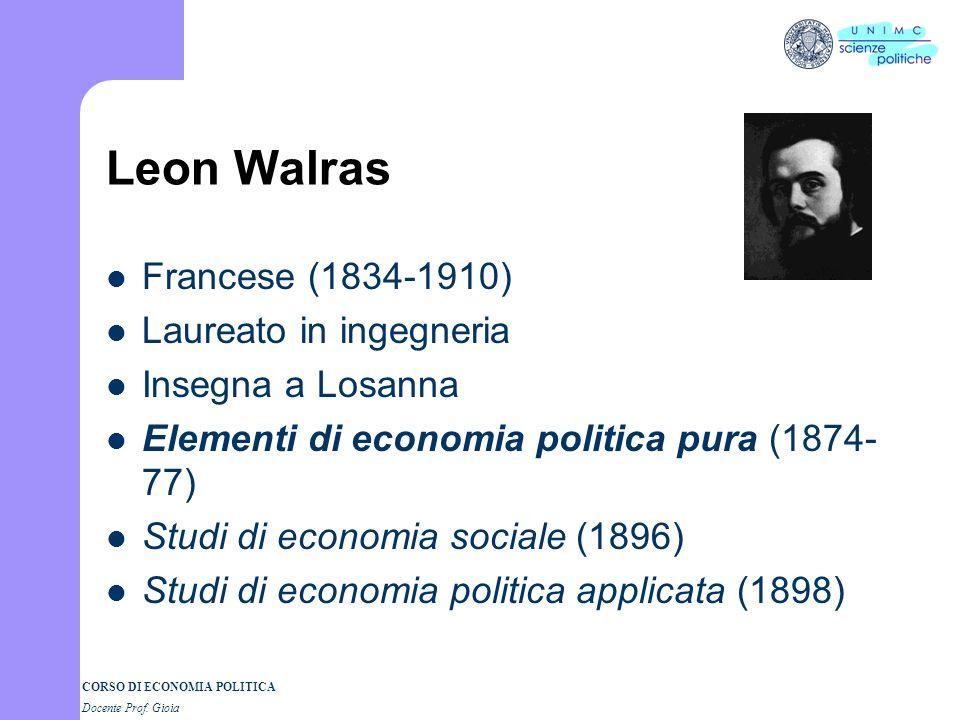 CORSO DI ECONOMIA POLITICA Docente Prof. Gioia Il grafico S D p pD 1 pS 1 p* yy*y0