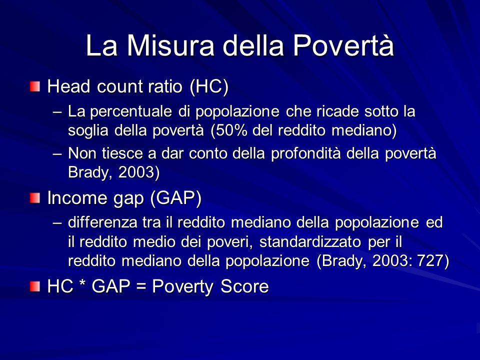 La Misura della Povertà Head count ratio (HC) –La percentuale di popolazione che ricade sotto la soglia della povertà (50% del reddito mediano) –Non tiesce a dar conto della profondità della povertà Brady, 2003) Income gap (GAP) –differenza tra il reddito mediano della popolazione ed il reddito medio dei poveri, standardizzato per il reddito mediano della popolazione (Brady, 2003: 727) HC * GAP = Poverty Score