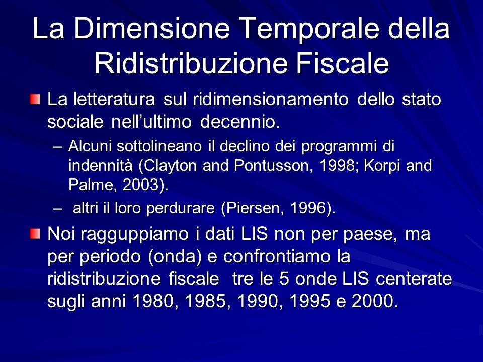 La Dimensione Temporale della Ridistribuzione Fiscale La letteratura sul ridimensionamento dello stato sociale nellultimo decennio. –Alcuni sottolinea