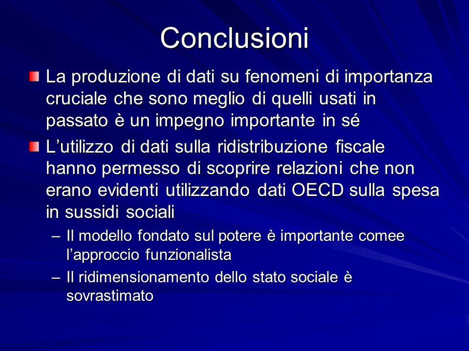 Conclusioni La produzione di dati su fenomeni di importanza cruciale che sono meglio di quelli usati in passato è un impegno importante in sé Lutilizz