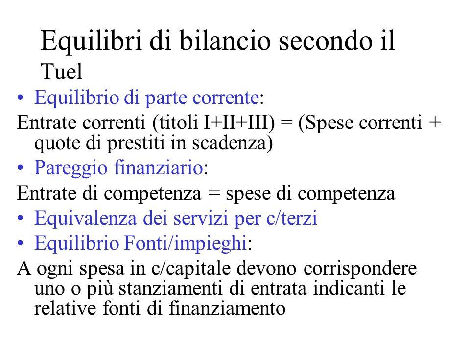 Equilibri di bilancio secondo il Tuel Equilibrio di parte corrente: Entrate correnti (titoli I+II+III) = (Spese correnti + quote di prestiti in scadenza) Pareggio finanziario: Entrate di competenza = spese di competenza Equivalenza dei servizi per c/terzi Equilibrio Fonti/impieghi: A ogni spesa in c/capitale devono corrispondere uno o più stanziamenti di entrata indicanti le relative fonti di finanziamento