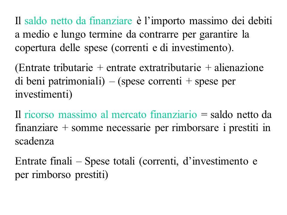 Il saldo netto da finanziare è limporto massimo dei debiti a medio e lungo termine da contrarre per garantire la copertura delle spese (correnti e di investimento).