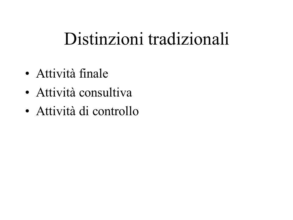 Distinzioni tradizionali Attività finale Attività consultiva Attività di controllo