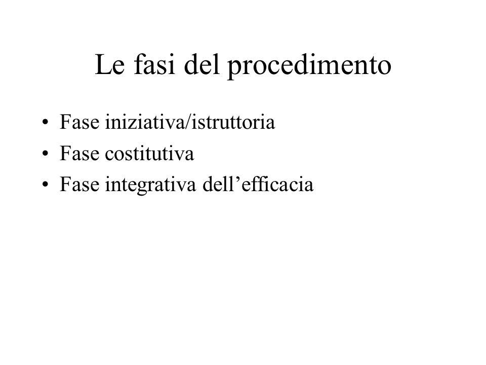 Le fasi del procedimento Fase iniziativa/istruttoria Fase costitutiva Fase integrativa dellefficacia