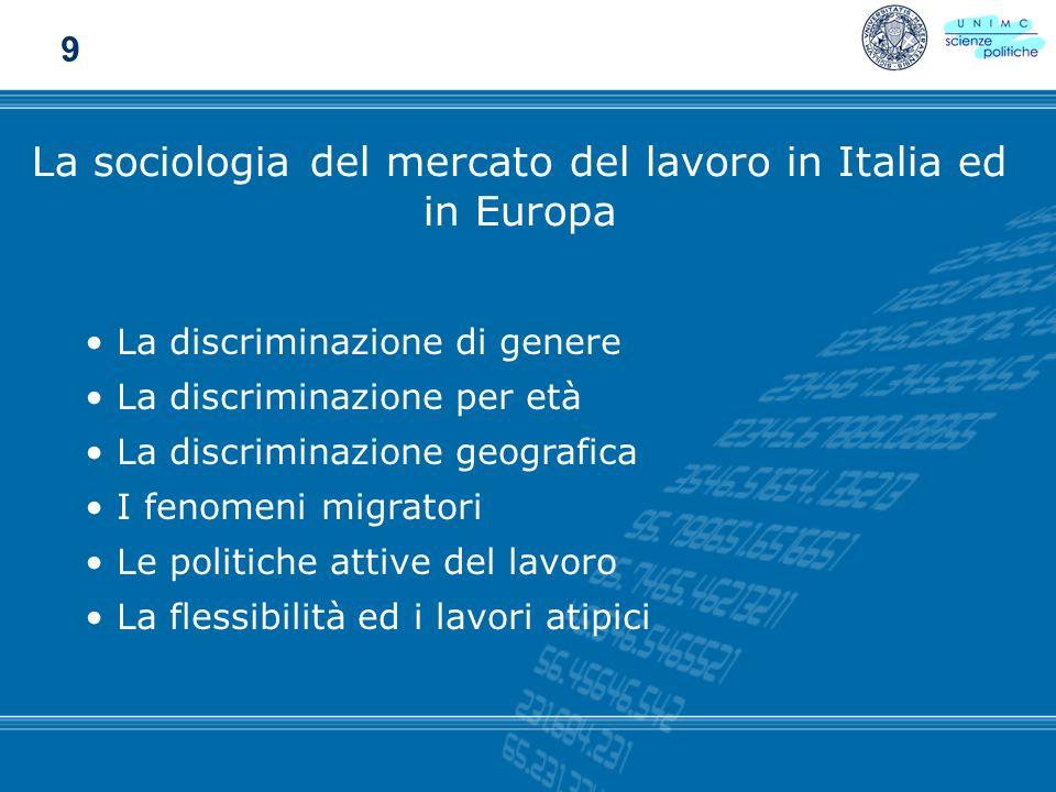 La discriminazione di genere La discriminazione per età La discriminazione geografica I fenomeni migratori Le politiche attive del lavoro La flessibil