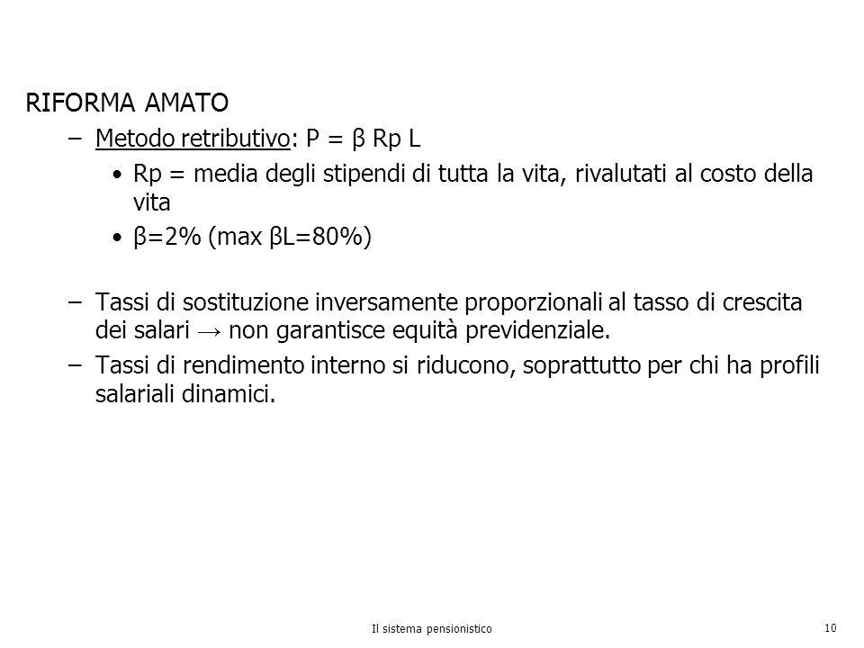 Il sistema pensionistico 10 RIFORMA AMATO –Metodo retributivo: P = β Rp L Rp = media degli stipendi di tutta la vita, rivalutati al costo della vita β