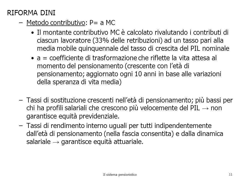 Il sistema pensionistico 11 RIFORMA DINI –Metodo contributivo: P= a MC Il montante contributivo MC è calcolato rivalutando i contributi di ciascun lav