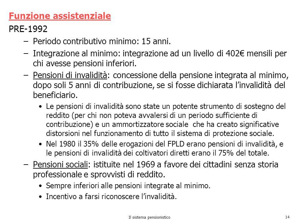 Il sistema pensionistico 14 Funzione assistenziale PRE-1992 –Periodo contributivo minimo: 15 anni. –Integrazione al minimo: integrazione ad un livello