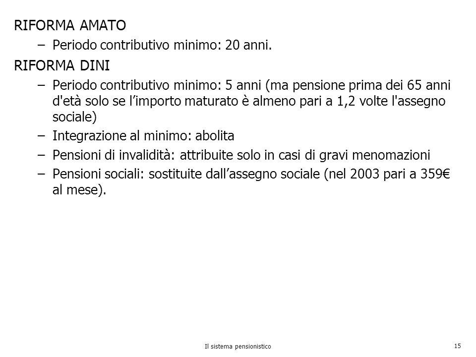 Il sistema pensionistico 15 RIFORMA AMATO –Periodo contributivo minimo: 20 anni. RIFORMA DINI –Periodo contributivo minimo: 5 anni (ma pensione prima
