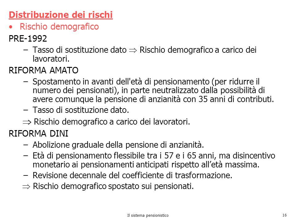 Il sistema pensionistico 16 Distribuzione dei rischi Rischio demografico PRE-1992 –Tasso di sostituzione dato Rischio demografico a carico dei lavorat