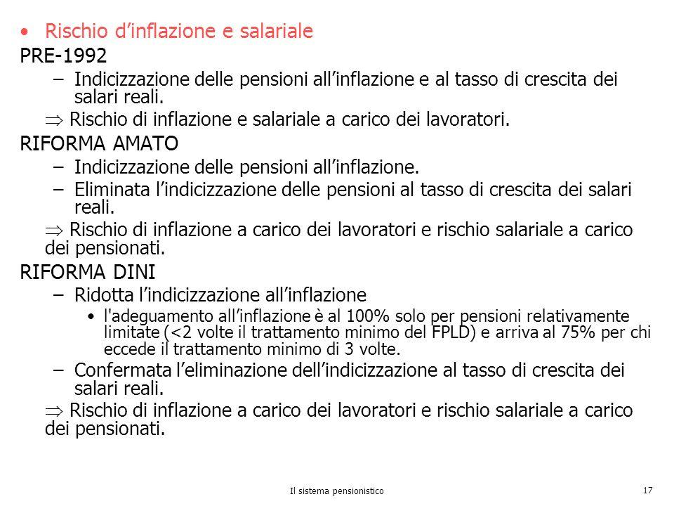 Il sistema pensionistico 17 Rischio dinflazione e salariale PRE-1992 –Indicizzazione delle pensioni allinflazione e al tasso di crescita dei salari re