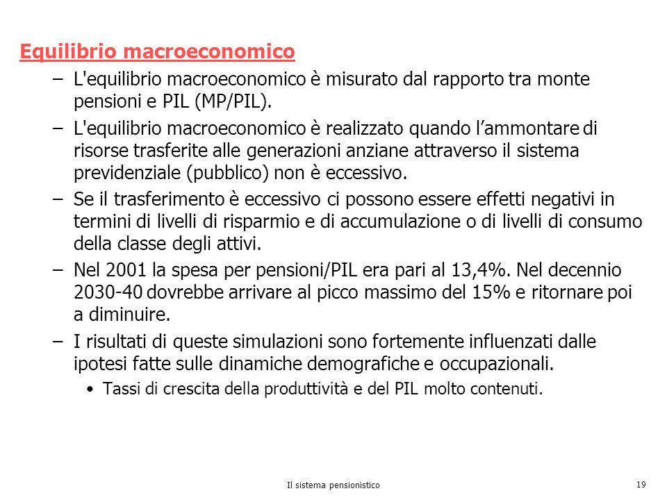 Il sistema pensionistico 19 Equilibrio macroeconomico –L'equilibrio macroeconomico è misurato dal rapporto tra monte pensioni e PIL (MP/PIL). –L'equil