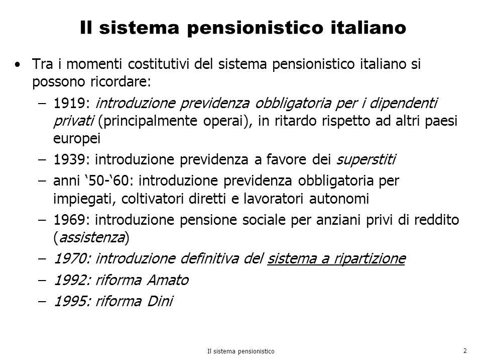 Il sistema pensionistico 2 Il sistema pensionistico italiano Tra i momenti costitutivi del sistema pensionistico italiano si possono ricordare: –1919: