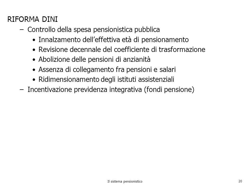Il sistema pensionistico 20 RIFORMA DINI –Controllo della spesa pensionistica pubblica Innalzamento delleffettiva età di pensionamento Revisione decen