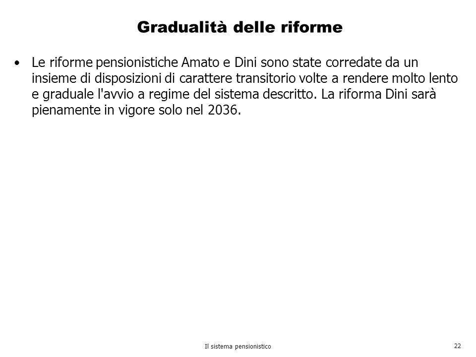Il sistema pensionistico 22 Gradualità delle riforme Le riforme pensionistiche Amato e Dini sono state corredate da un insieme di disposizioni di cara