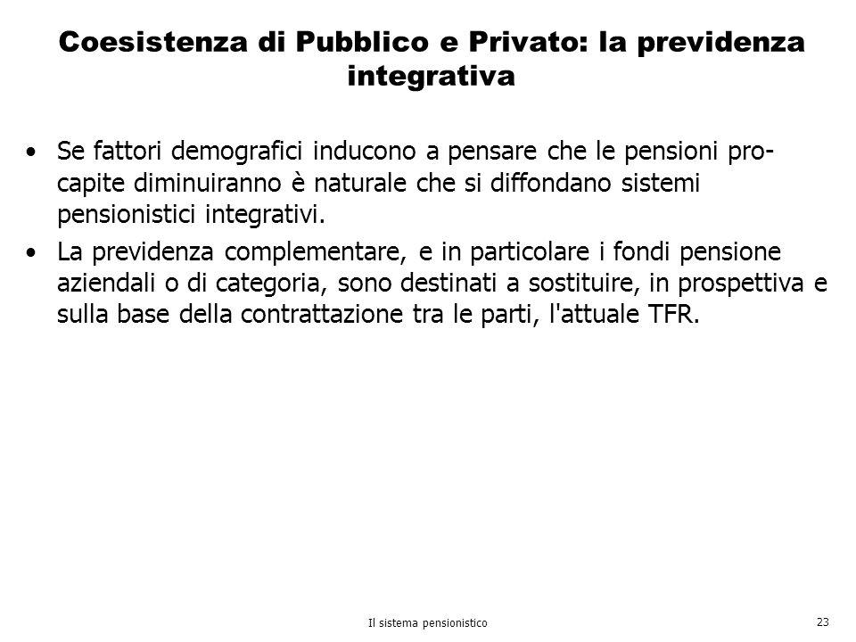 Il sistema pensionistico 23 Coesistenza di Pubblico e Privato: la previdenza integrativa Se fattori demografici inducono a pensare che le pensioni pro