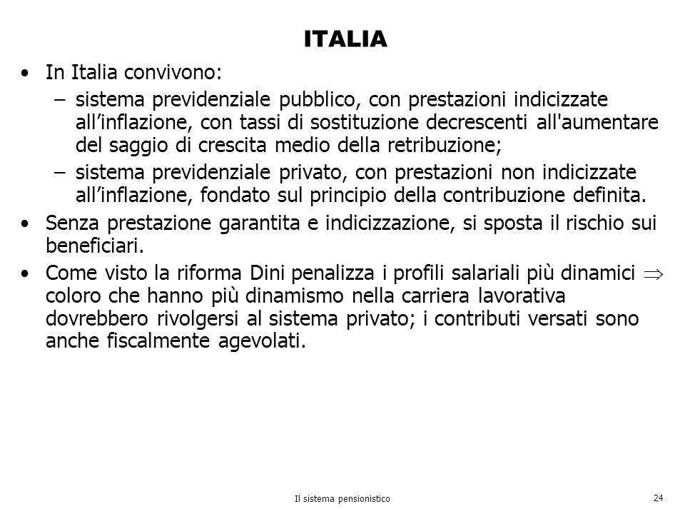 Il sistema pensionistico 24 ITALIA In Italia convivono: –sistema previdenziale pubblico, con prestazioni indicizzate allinflazione, con tassi di sosti