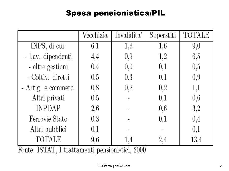 Il sistema pensionistico 3 Spesa pensionistica/PIL