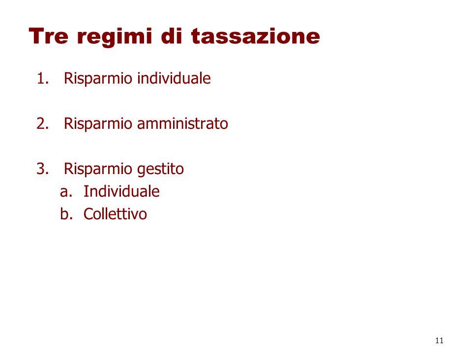 11 Tre regimi di tassazione 1.Risparmio individuale 2.Risparmio amministrato 3.Risparmio gestito a.Individuale b.Collettivo